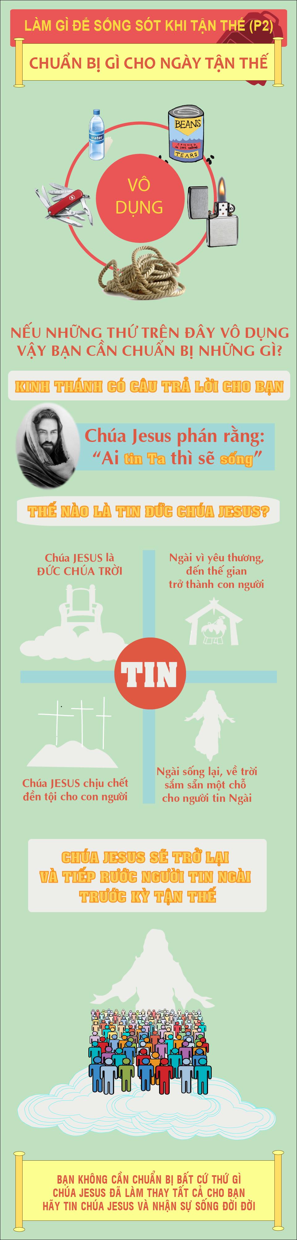 infographic chuan bi cho tan the 2